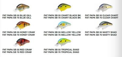 SPRO Fat Papa SB